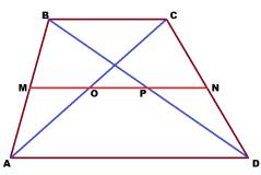 Трапеция и средняя линия