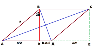 Острый угол параллелограмма