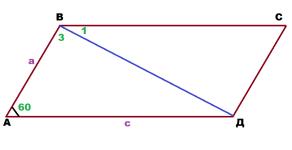 Острый угол параллелограмма равен 60