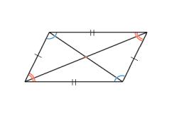 параллелограмм картинка