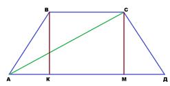 Диагональ равна биссентрисе