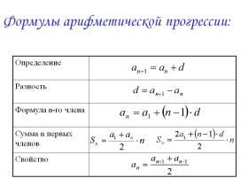 Формулы арифметической прогрессии