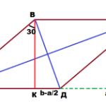 Отношение сторон параллелограмма