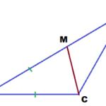 Подготовка к ОГЭ по геометрии