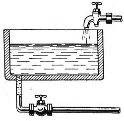 Бассейн и трубы
