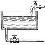 Задача про бассейн и трубы