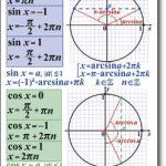 Решить уравнение тригонометрическое 2