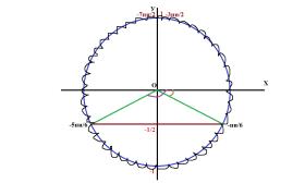Тригонометрия11